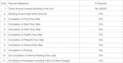 Project Image of 473.0 - 1222.0 Sq.ft 1 BHK Apartment for buy in Godrej Air