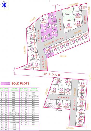 Project Image of 535.0 - 1133.0 Sq.ft Residential Plot Plot for buy in Budget Prince Galaxy