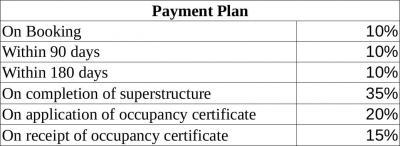 Project Image of 1197.0 - 4961.0 Sq.ft 1 BHK Apartment for buy in Raheja Revanta