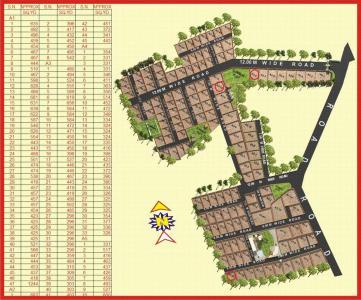 Project Image of 2781.0 - 7452.0 Sq.ft Residential Plot Plot for buy in Shree Gayatri Satyamev Chhavani VII