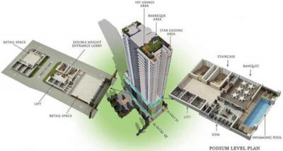 Project Image of 712.03 - 1400.92 Sq.ft 2 BHK Apartment for buy in Spenta Medius