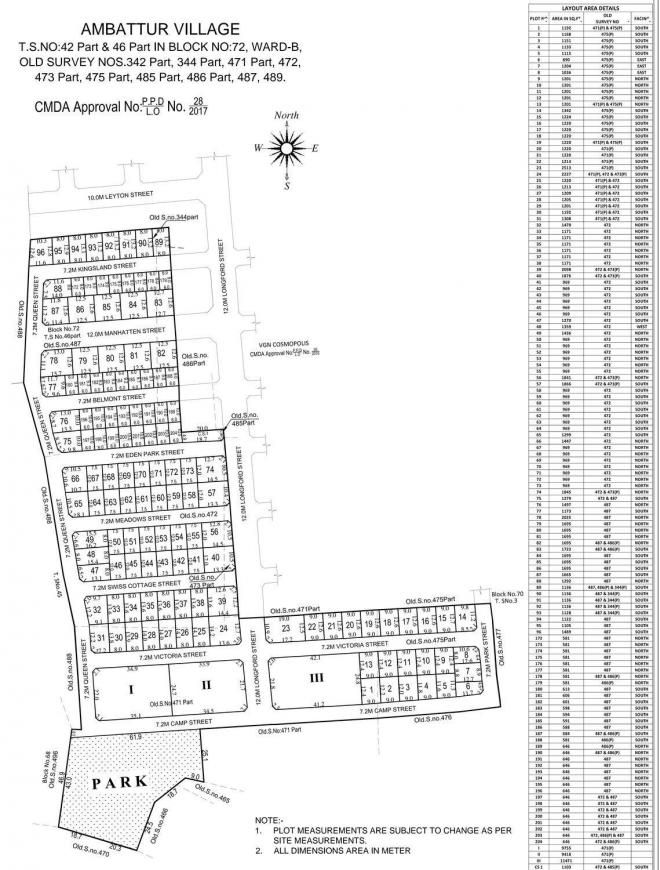 Project Image of 581.0 - 2513.0 Sq.ft Residential Plot Plot for buy in VGN Brent Park