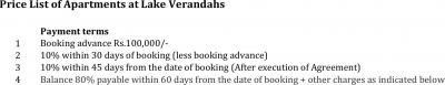 हीरानंदानी लेक वेरानडहस में खरीदने के लिए 1660.0 - 2061.0 Sq.ft 3 BHK अपार्टमेंट प्रोजेक्ट  की तस्वीर