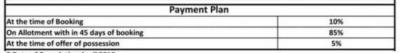 एबीसीज़ेड ईस्ट प्लैटिनम में खरीदने के लिए 580 - 1250 Sq.ft 1 BHK अपार्टमेंट प्रोजेक्ट  की तस्वीर