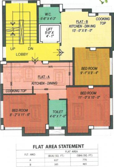 Project Image of 465.0 - 770.0 Sq.ft 1 BHK Apartment for buy in MCK Pratibha
