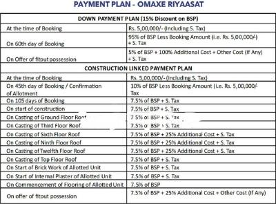Project Image of 1225 - 1825 Sq.ft 2 BHK Apartment for buy in Omaxe Riyaasat
