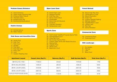 Prateek Canary Brochure 18
