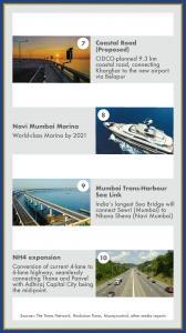 Adhiraj Capital City Tower Oreka Brochure 4