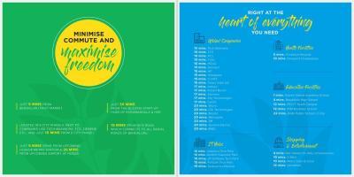 Shriram Liberty Square Brochure 5