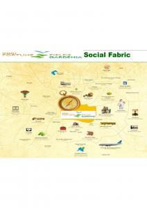 Indu Fortune Fields Villas Brochure 3