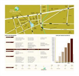 Jindal Global City Plots Brochure 4