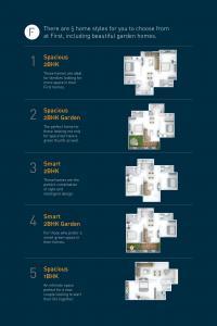 Enerrgia Skyi First Bhukum Phase I Brochure 28