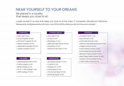 Rajluckxmi Stellar Homes Phase I Brochure 19