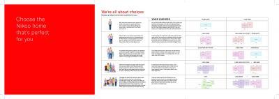 Bhartiya Nikoo Home 4 Brochure 11