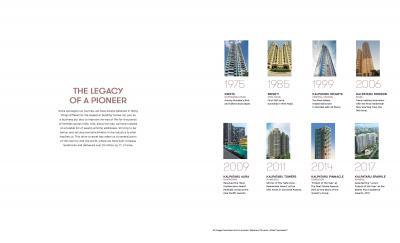 Kalpataru Vista Brochure 6