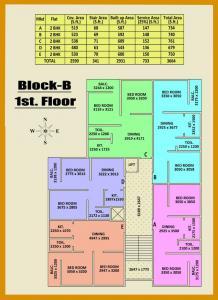 Sree Siddhidata Siddhidata Tower Brochure 8