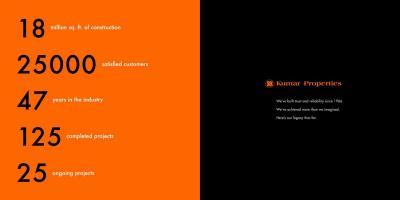 Kumar Privie Sanctum A1 And B1 Brochure 24
