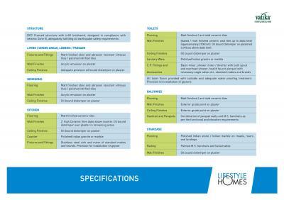 Vatika Lifestyle Homes Brochure 18