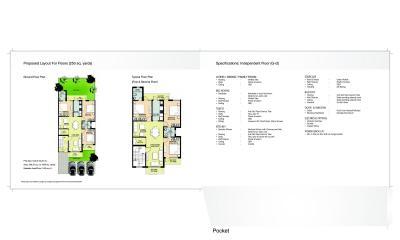 Omaxe Ambrosia Brochure 4