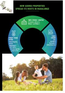 Godrej Green Vistas Brochure 5