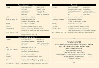 Sheth Creators Vasant Oasis Petunia Bldg 8 Brochure 27